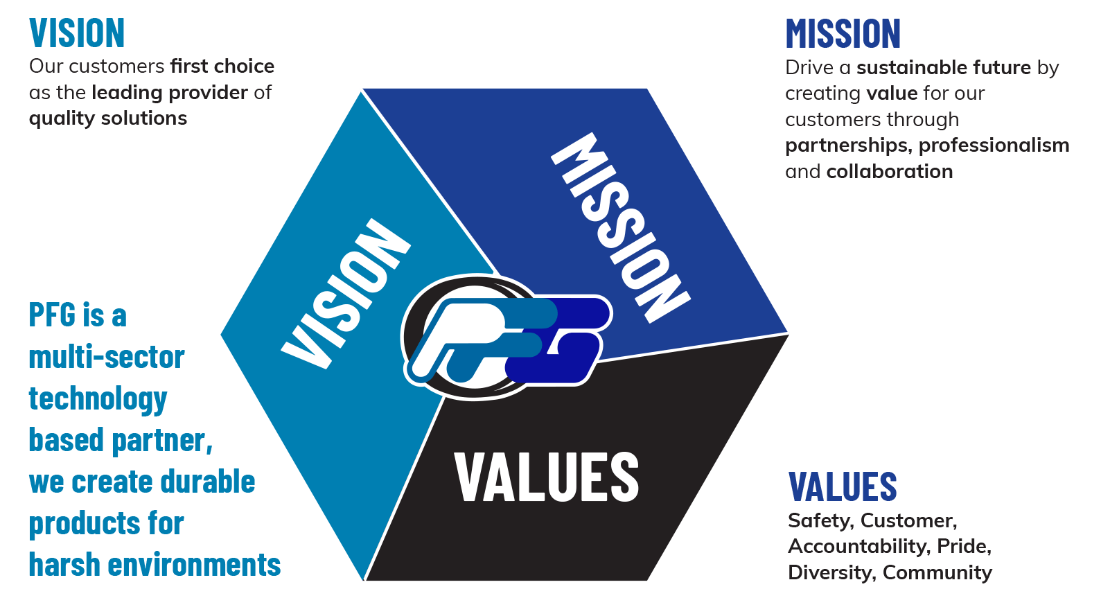 vision-mission-values-1